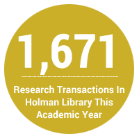 1,671 - Research Transactions in Holman Library This Academic Year